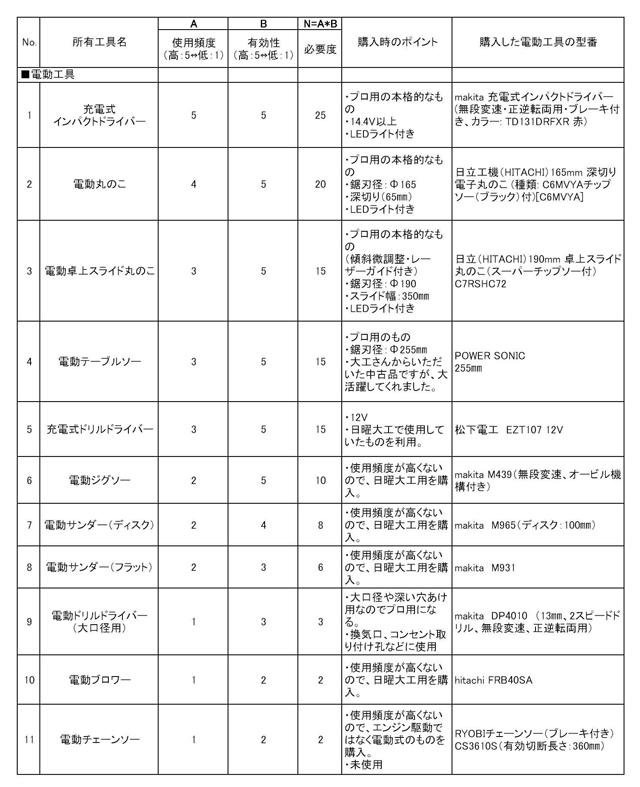 dendo-tool-list.jpg