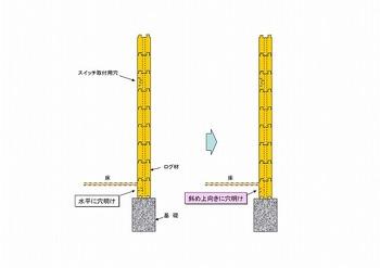ログ材・電気配線方法_001-2.jpg