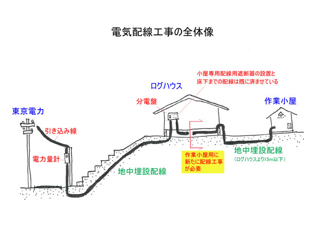 e-haisen_2.jpg