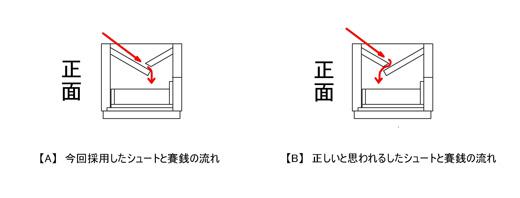 saisenbako_chute.jpg